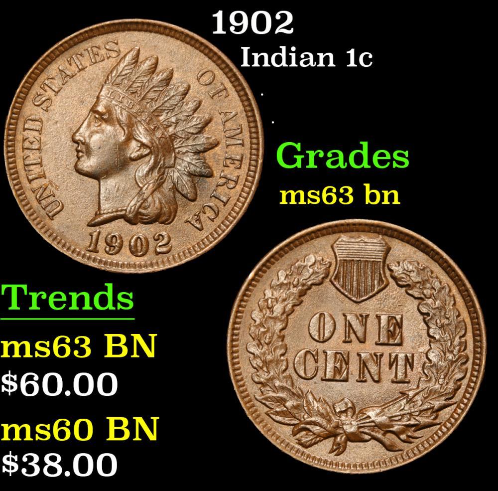 1902 . . Indian Cent 1c Grades Select Unc BN
