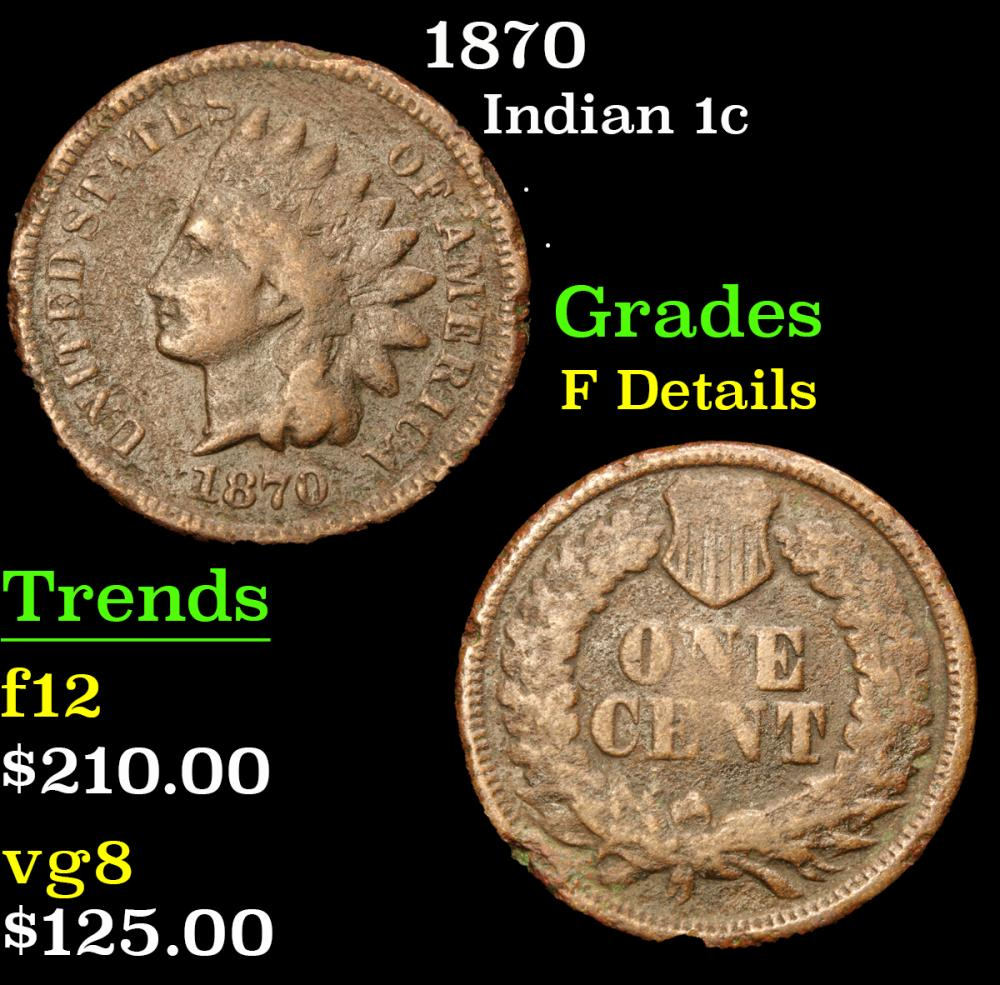 1870 . . Indian Cent 1c Grades f details