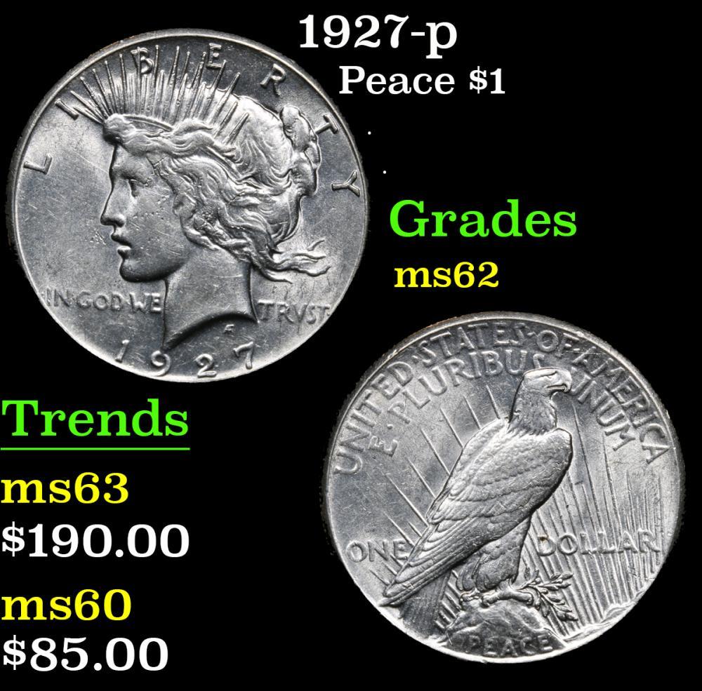 1927-p . . Peace Dollar $1 Grades Select Unc