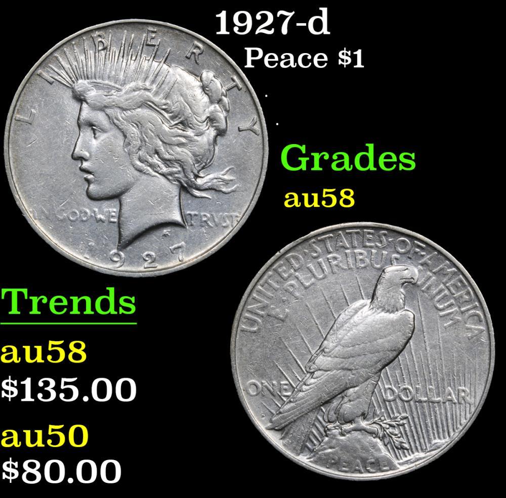 1927-d . . Peace Dollar $1 Grades Choice AU/BU Slider
