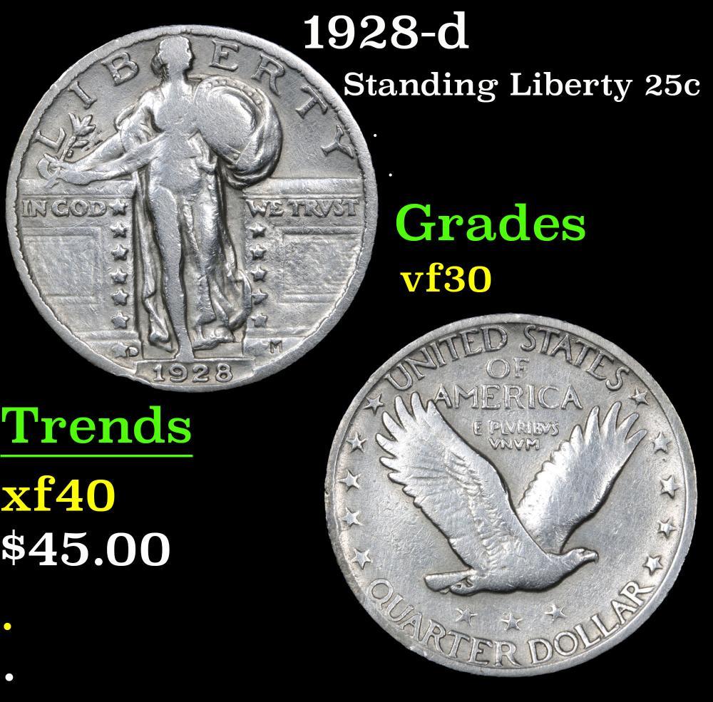 1928-d . . Standing Liberty Quarter 25c Grades vf++