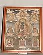 18/19 Century Tibetan Tangka
