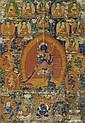 A LARGE THANKA OF CAKRASAMVARA YAB-YUM. Tibet, 18th c. 88x61 cm. Framed under glass.