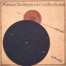 ASTRONOMIE -