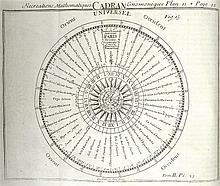 OZANAM, Jacques - Récréations mathématiques et physiques, qui contiennent p