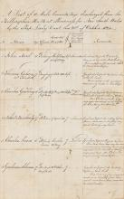 Historical Document: A List of 18 Male Convicts (Boys) discharged from the Bellerophon Hulk at Sheerness for New South Wales by the Ship Lady East this 21st October 1824