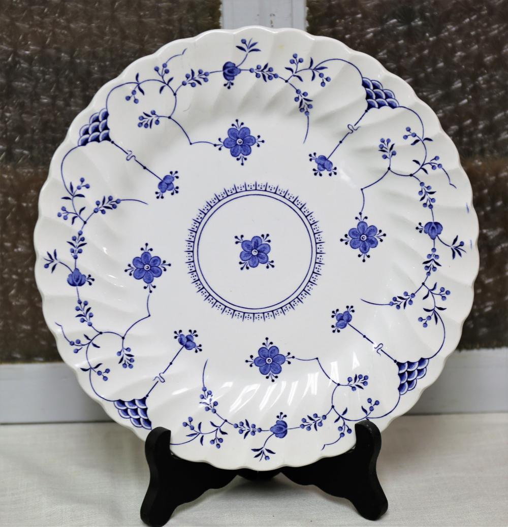 Finlandia plates