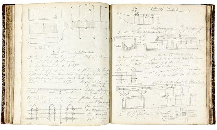 Architektur - - Dörfel, Julius. Wasser, Strassen, Kanal-Brücken u. Eisenbah