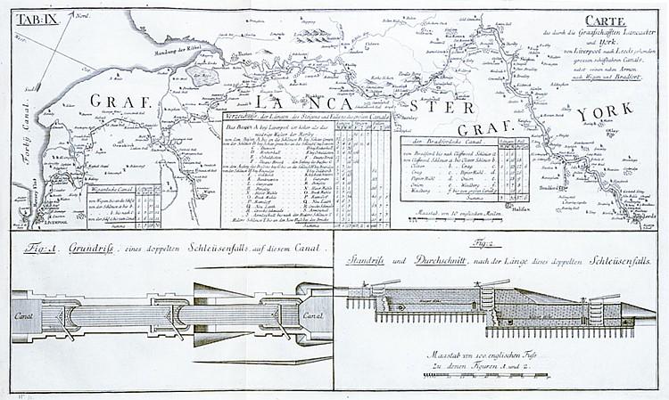 Technik - Wasserbau - - Hogrewe, Johann Ludwig. Beschreibung der in England