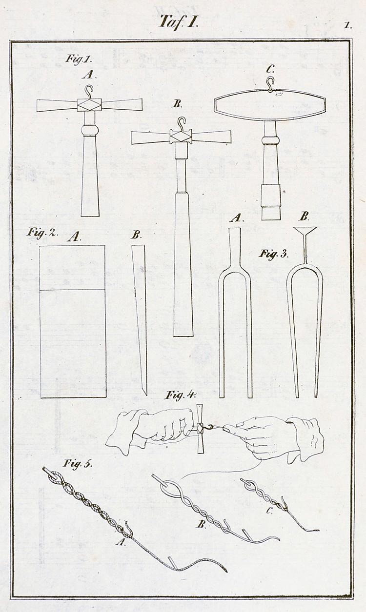 Technik - Musikinstrumente - - Thon, Christian Friedrich Gottlieb. Abhandlu