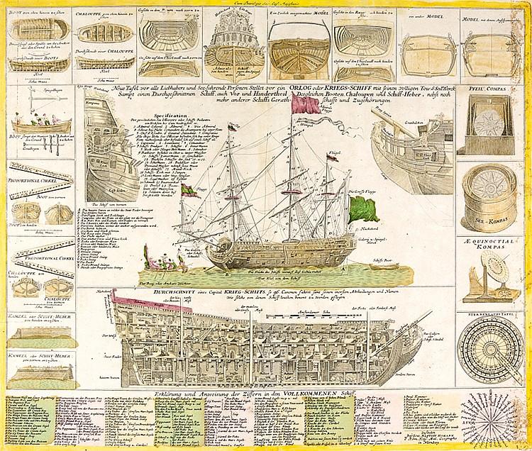 Technik - Schiffsbau - - Neue Tafel vor alle Liebhabers und See-fahrende Pe