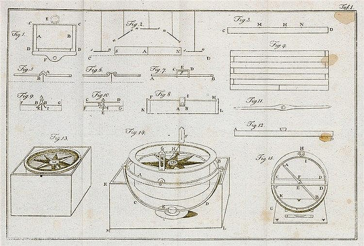 Physik - - Cavallo, Tiberius. Theoretische und praktische Abhandlung der Le