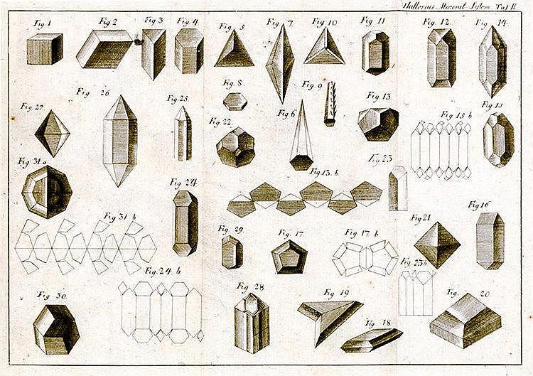 Mineralogie - - Wallerius, Johan Gottschalk. Mineralsystem, worin die Fossi