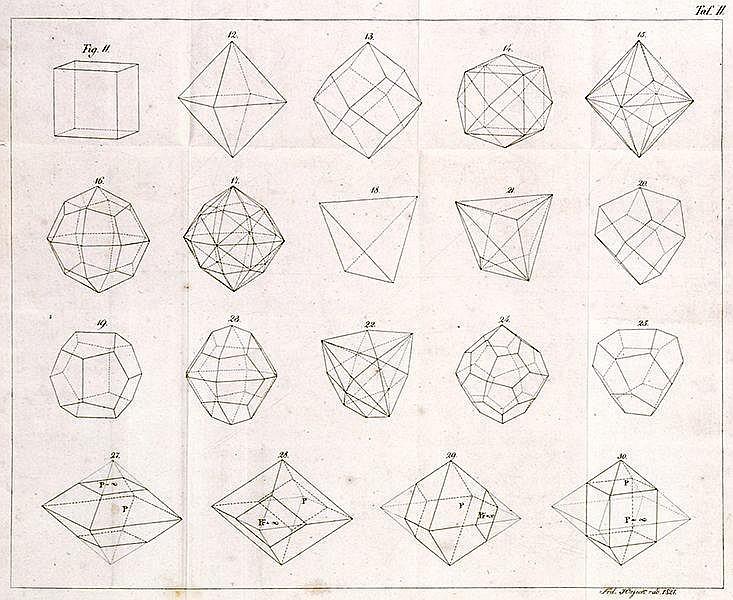 Mineralogie - - Mohs, Friedrich. Die Charaktere der Klassen, Ordnungen, Ges