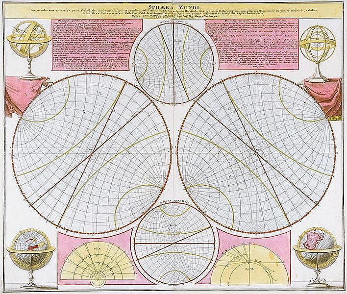 Karten - Hemisphärenkarten - - Doppelmayr, Johann Gabriel. Sphaera Mundi Pe