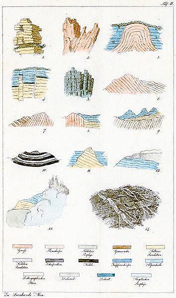 Mineralogie - - Leonhard, Karl Cäsar von. Naturgeschichte des Mineralreiche