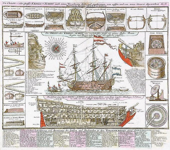 Schifffahrt - - Seutter, Matthäus. Ein Orlog- oder Grosses Kriegs-Schiff na