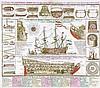 Schifffahrt - - Seutter, Matthäus. Ein Orlog- oder Grosses Kriegs-Schiff na, Matthäus (1678) Seutter, €400