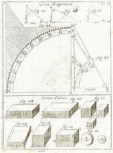 Mathematik - - Scheffelt, Michael. Instrumentum proportionum, Oder Unterric