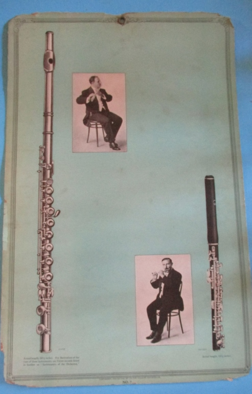Victor Records Poster Flute