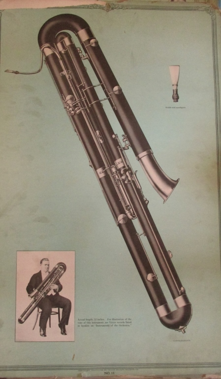 Victor Records Poster The Contrabassoon
