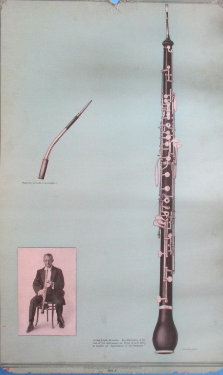 Victor Records Poster The English Horn