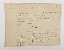 BONAPARTE (Napoléon). Pièce autographe. [Corse, vers la fin d'avril 1793]. 1 p. in-4 oblong sur papier vergé. UN RARISSIME TEMOIGNAGE DE L'ACTIVITE MILITAIRE DE BONAPARTE EN CORSE. Napoléon Bonaparte fit un cinquième séjour en Corse, de décembre 1792