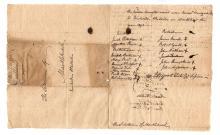Several key Revolutionary era patriots sign a Marblehead, Massachusetts document, 1793