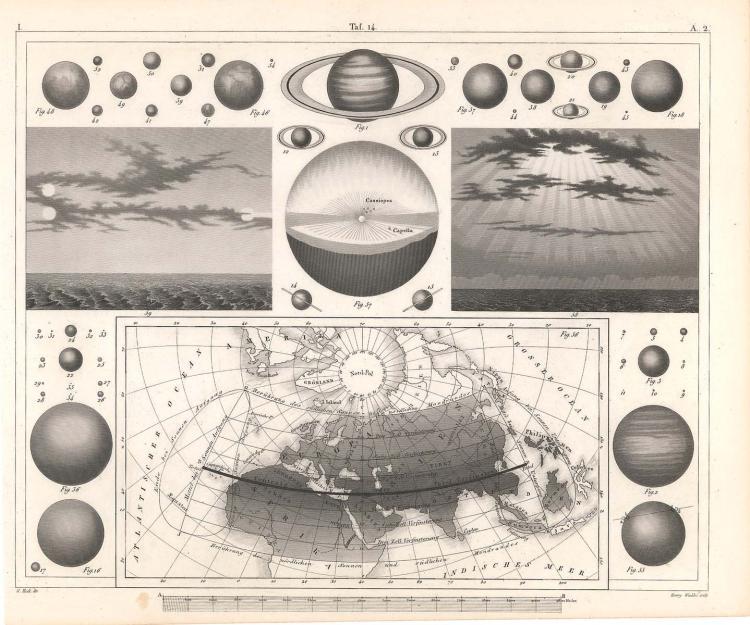 Planetary Chart