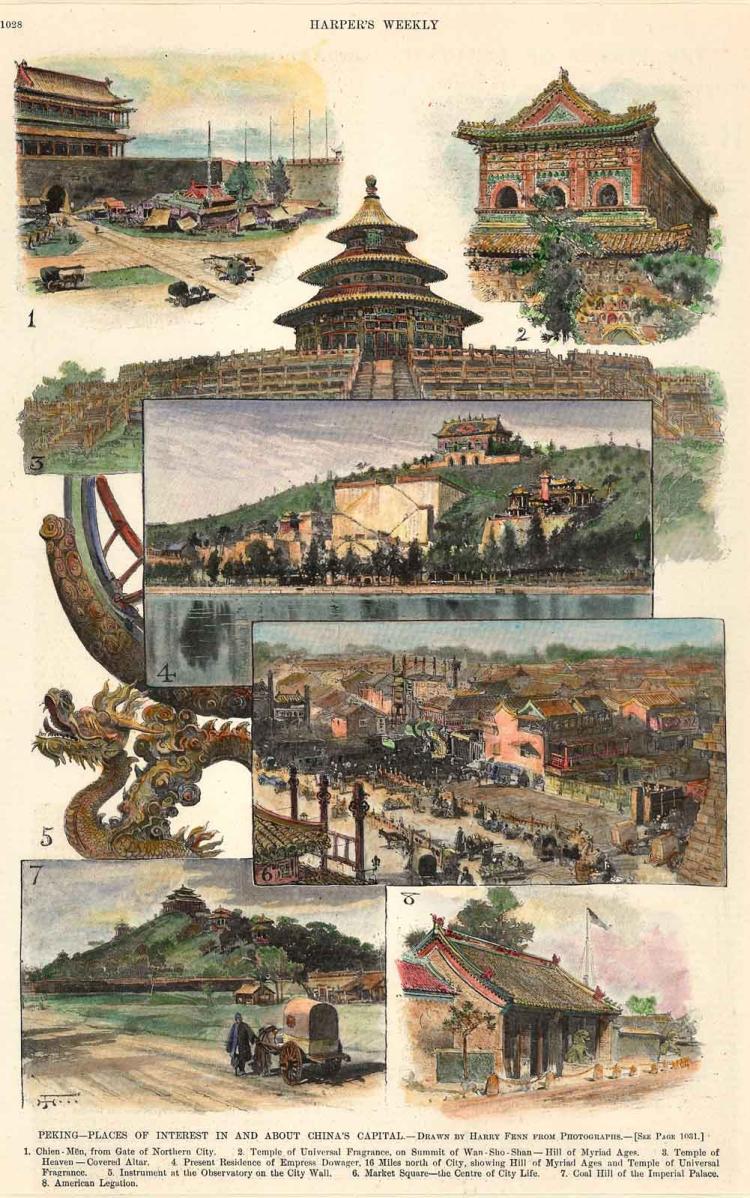 Beijing Places of Interest