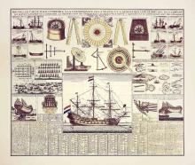 18th-C. Ship Construction Chart