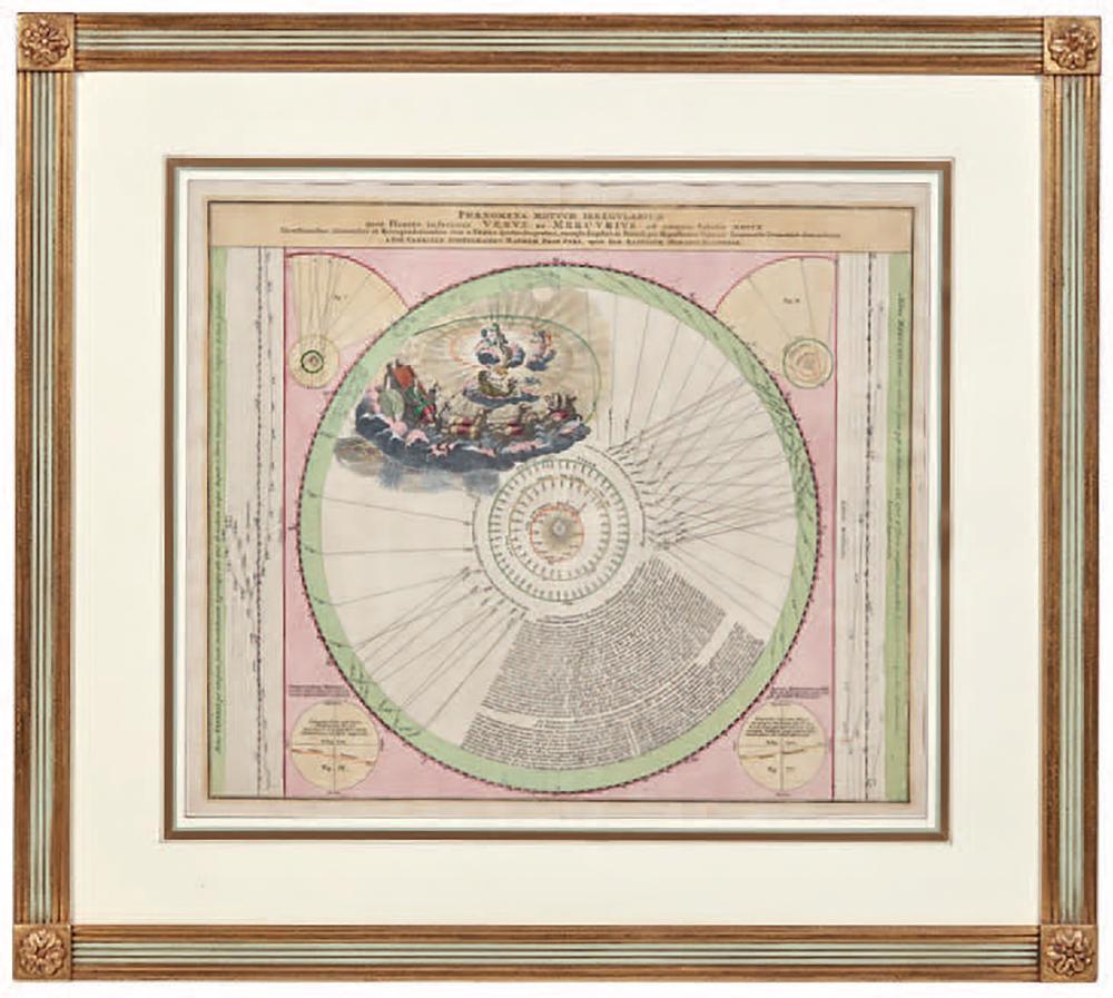 Motus in Coelo Spirales Quos Planetae inferiores Venus et Mercurius fecundum Thychonicorum Hypothesin exhibent