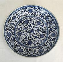 Imperial Chinese Blue & White Porcelain Plate