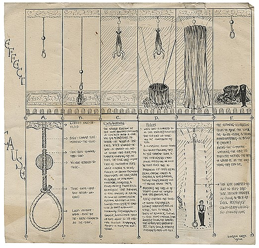 Grey, Lorian. Escape Illusion Illustration Art. [Liverpool], 1920. Pen and ink on paper. Original illustration plans for an illusion in which the performer is raised by his feet in a noose, encircled by a curtain, then reappears onstage. 9 _ x 10î.