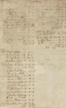 Ethan Allen's Cousin, Ebenezer, Pens Record of Purchases for Establishing Poultney, VT