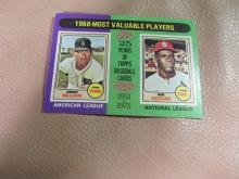 Most Valuable Players card #206