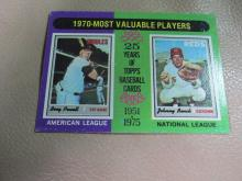 Most Valuable Players card #208