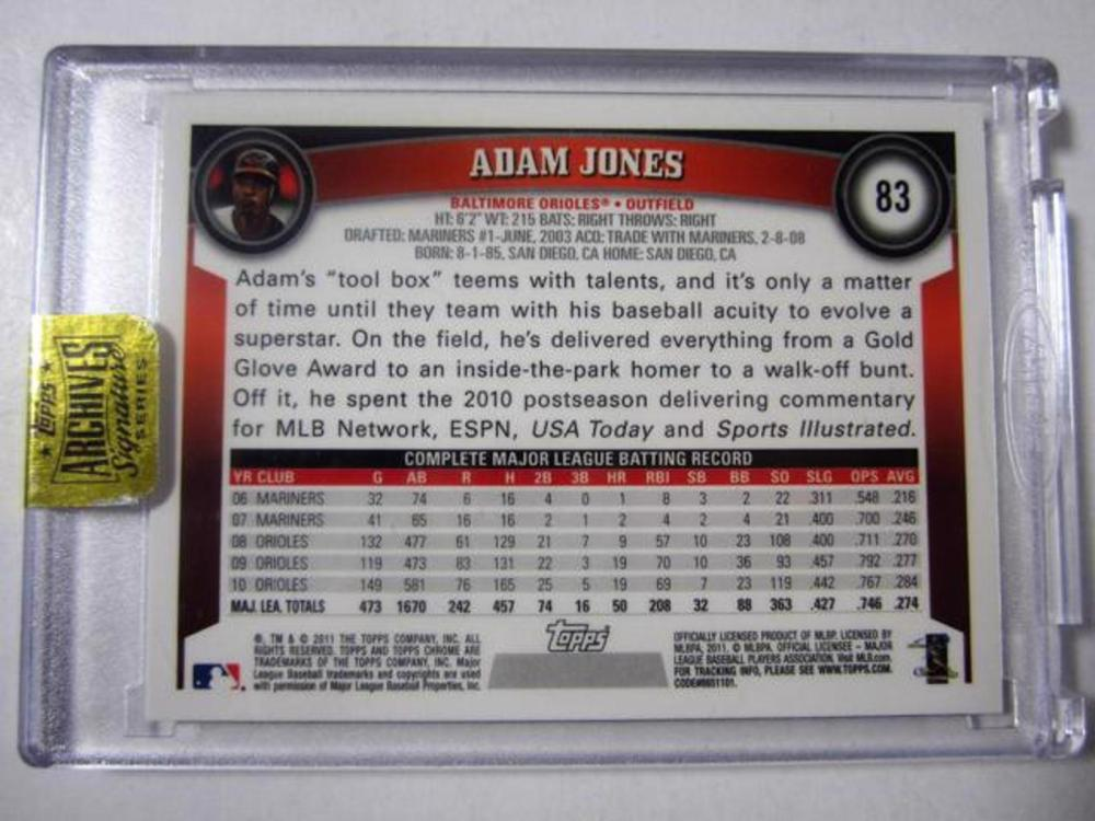 Lot 973: 2017 Topps Archives Adam Jones Baltimore Orioles Signed Autographed Baseball Card #d 1/1