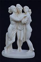 Erotic Statue Nude Women