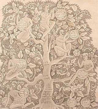 Nadera, Ida Bagus Made (Tegallinggah, Bali, ± 1912