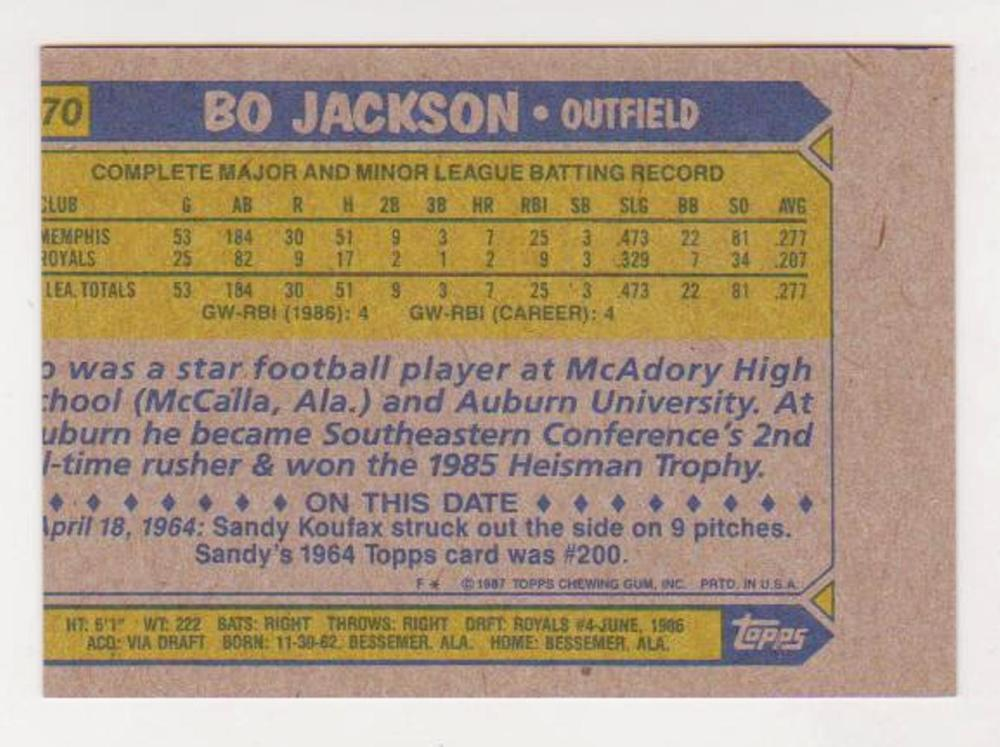 Error Bo Jackson Rookie 1987 Topps Wrong Front Error Card