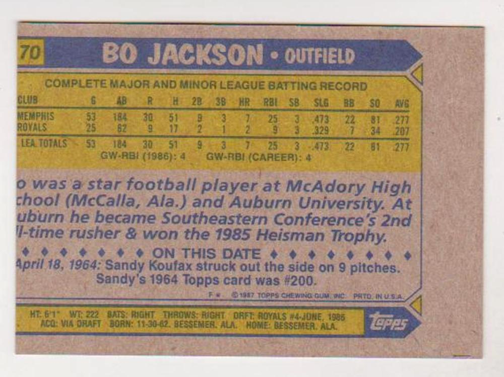 Sold Price Error Bo Jackson 1987 Topps Rookie Wrong Front Error Card January 2 0119 11 00 Am Cst