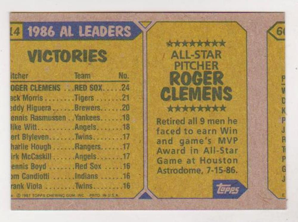 Error - Roger Clemens 1987 Topps Wrong Front Card
