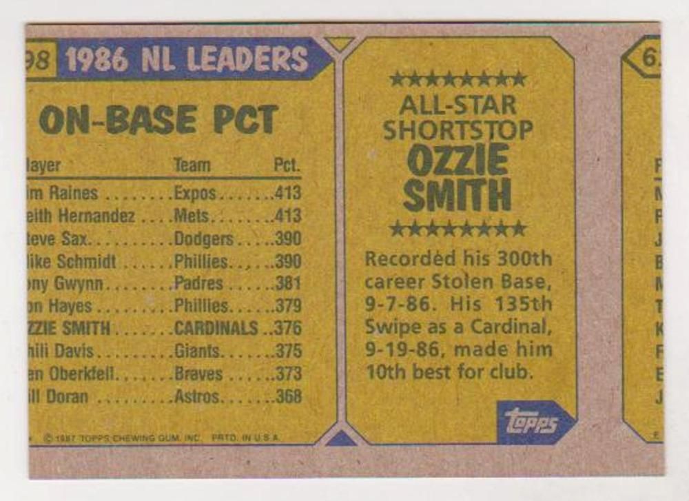 Error - 1987 Topps Ozzie Smith Wrong Front Error Card