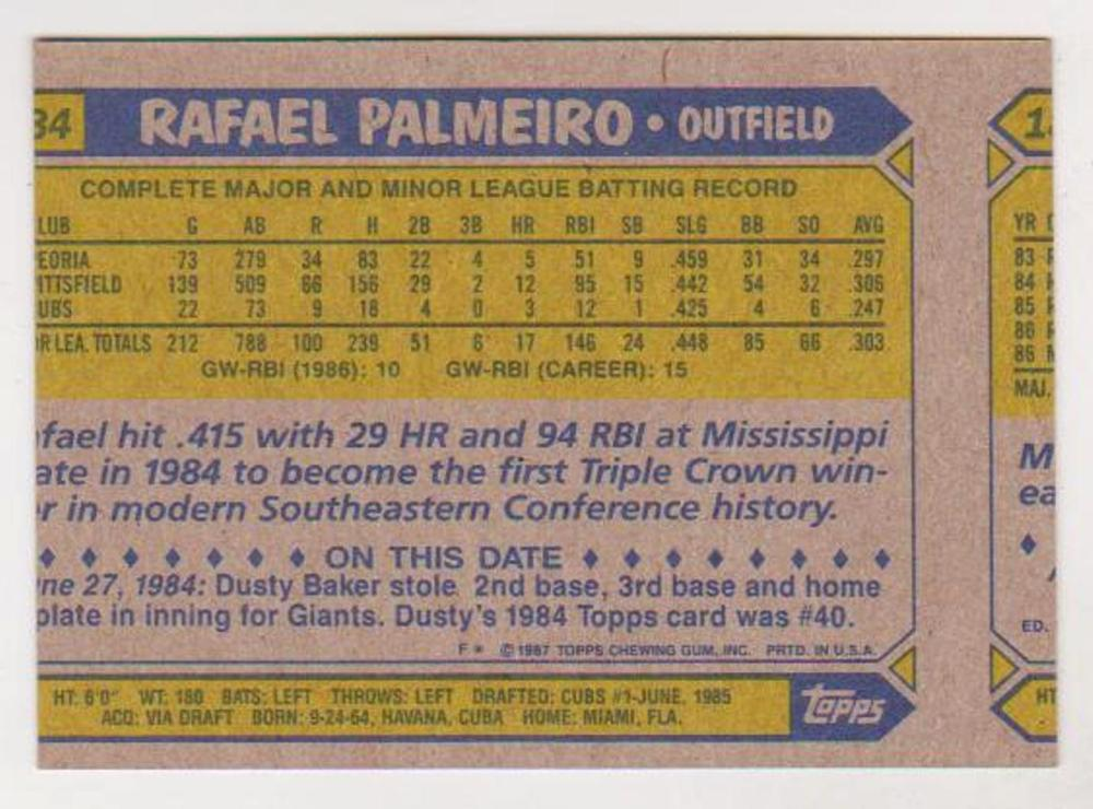 Error - Rafael Palmeiro Rookie 1987 Topps Wrong Front Error Card