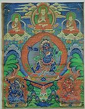 Tibetan Thangka of Guardian