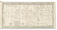 BARTSCH, JACOB. Planispherium stellatum, seu vice-globus coelestis in plano delineatus.  1661