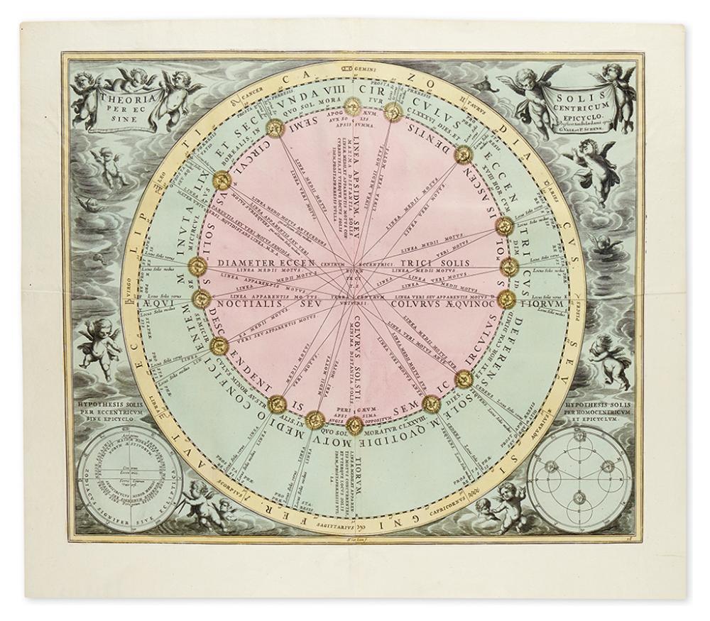 CELLARIUS, ANDREAS. Theoria Solis Per Eccentricum Sine Epicyclo.