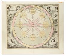 CELLARIUS, ANDREAS. Theoriatrium Superiorum Planetarum.