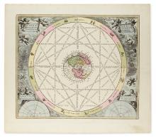 CELLARIUS, ANDREAS. Typus Aspectuum Oppositionum Et Conjunctionum Etz In Planetis.